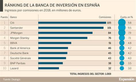 Citi, Santander y JPMorgan lideran la banca de inversión ...