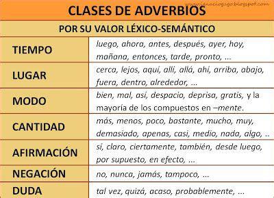 Clases+de+adverbios+ por+su+valor+léxico semántico .jpg ...