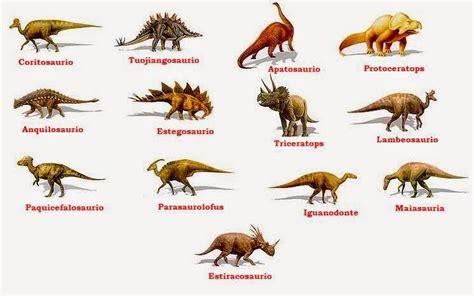 CLASES DE DINOSAURIOS CARNIVOROS: Clases De Dinosaurios ...