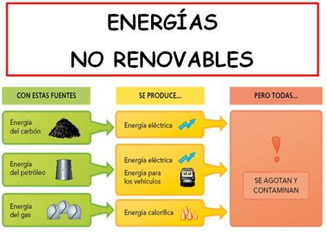 Clases De Energia Renovable Y No Renovable Ejemplos ...
