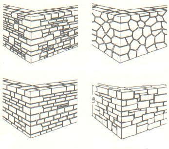 CLASES DE ESTRUCTURAS: Muros: van a soportar los esfuerzos ...