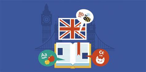 Clases De Ingles Gratis Por Internet Para Adultos ...