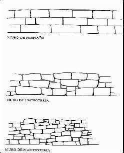 Clases de muros