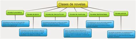 clases de novelas | Lina María Santander Torres