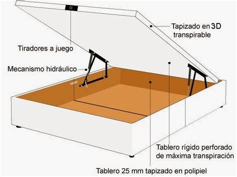 CLASES DE SISTEMAS DE ELEVACIÓN DE CANAPÉS ABATIBLES