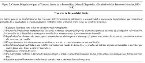 Clases + Pedagogía: PERFIL PSICOLÓGICO de Marilyn Monroe