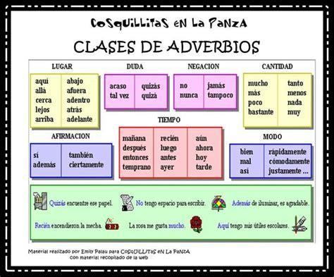 clasif. adverbio | Adverbios, Apuntes de lengua, Practicas ...