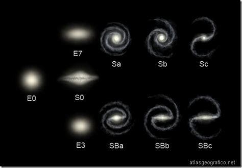 Clasificación de las galaxias   Atlas geografico