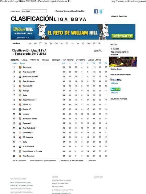 Clasificación Liga BBVA 2012 2013   Calendario Liga de ...