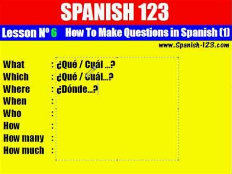 Class 6. How To Make Basic Questions in Spanish.   YouTube