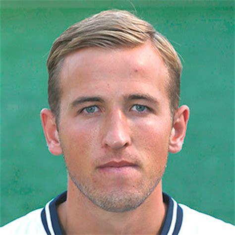Classify Tottenham star forward Harry Kane