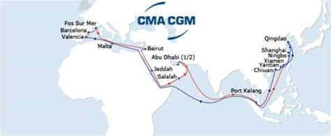 Cma cgm Container Tracking   China To MEDITERRANEAN