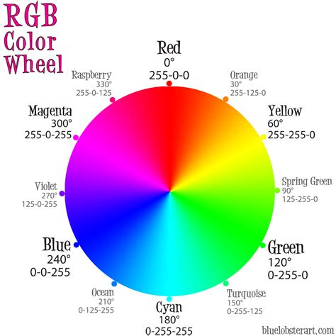 CMYK and RGB Color Space