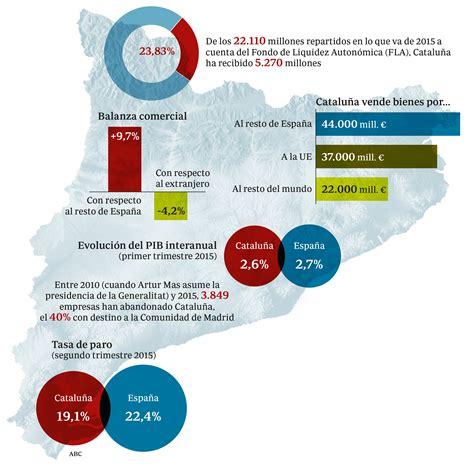 CNA: RECOMENDADO   Cataluña, la UE y el euro – ¿Qué ...
