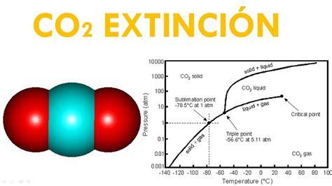 CO2 PROPIEDADES FISICAS EN LA EXTINCION   YouTube