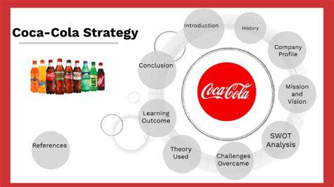 Coca Cola by Fahad Nafiz on Prezi Next