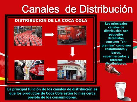 COCA COLA: Canales de Distribución