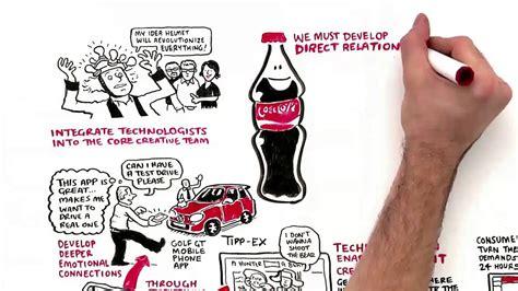 Coca Cola  Content 2020    Part One   YouTube