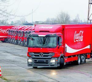 Coca Cola Iberian Partners se hace con el 100% de Madrid ...