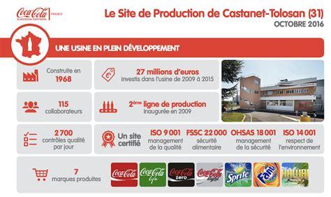 Coca Cola intègre sa logistique à Toulouse   Stratégies ...