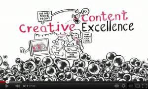 Coca Cola Pops Content Vision | BeyondThe.Biz