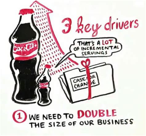 Coca Cola s Content Marketing Secrets — The Content Strategist
