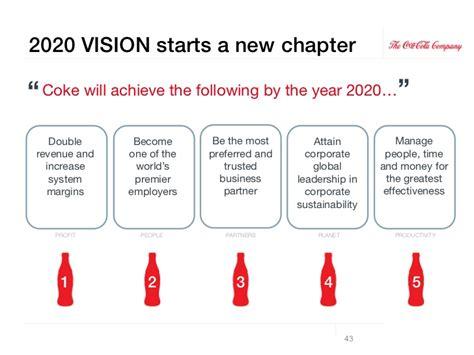 Coca Cola S Financial Objective