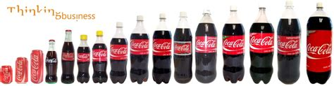 Coca Cola se hace chiquita.   Thinking Business