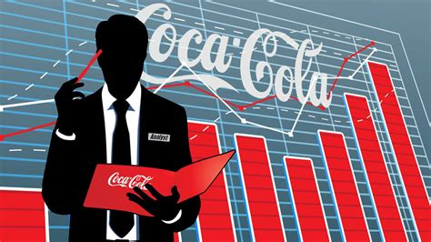 Coca Cola Stock Review and Opinion   Empresa Journal