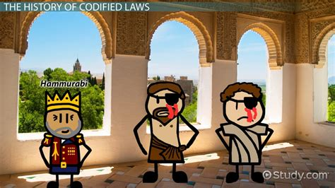 Codified Law: Definition & History   Video & Lesson ...