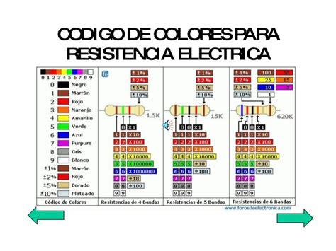 Codigo De Colores Para Resistencia Electrica