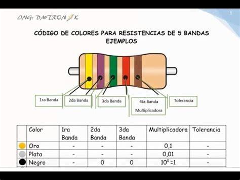 CODIGO DE COLORES PARA RESISTENCIAS DE 5 BANDAS Y EJEMPLOS ...