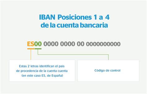 Código IBAN: qué significa y cómo se calcula   BBVA.es ...