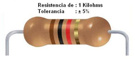 Códigos de colores de las resistencias ~ Mundo teleco