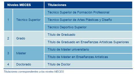 Colegio de Enfermería de Cáceres | Determinación del nivel ...
