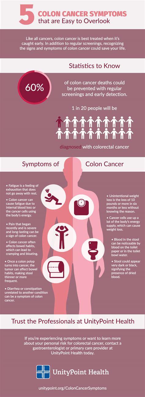 colon cancer symtpoms