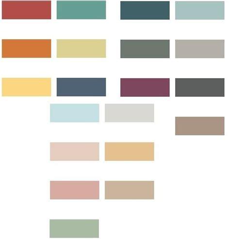 Colores para paredes 2019   Tendenzias.com