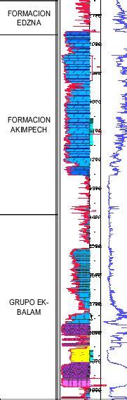 Columna litoestratigráfica del Jurásico Superior para el ...