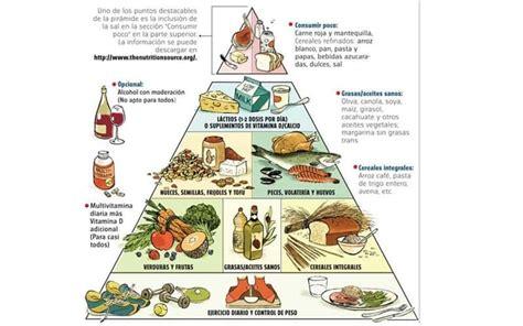 Come San, Medra Feliz : Pirámide Alimenticia