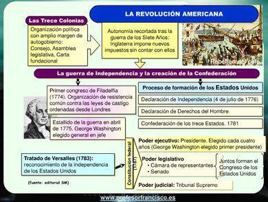 COMENTARIO DE TEXTO HISTÓRICO   Recursos, actividades ...