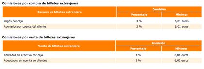 Comisiones cambio de moneda extranjera.   Rankia