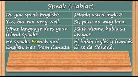 Cómo Aprender Inglés   Rápido y Fácil | ¿Que idioma habla ...