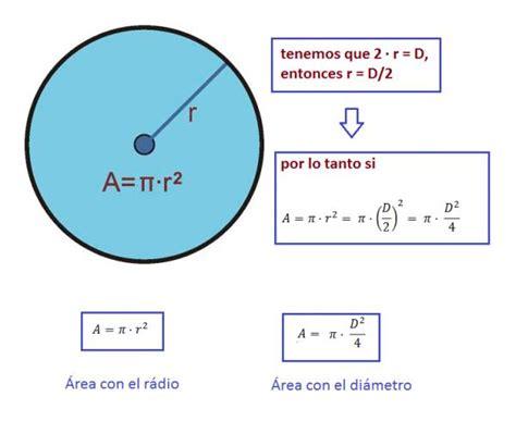 Cómo calcular el área si se da el diámetro   4 pasos