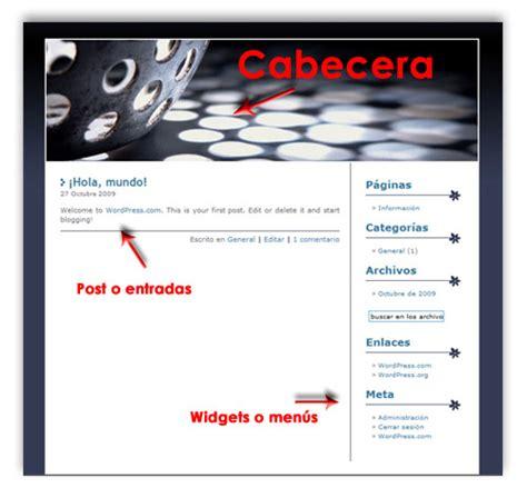 Cómo crear un Blog en Wordpress gratis.