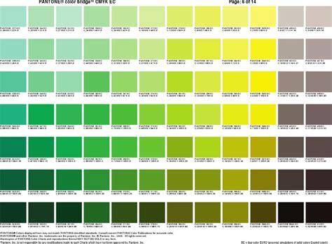¿Cómo debería ser tu marca para elegir el color verde ...