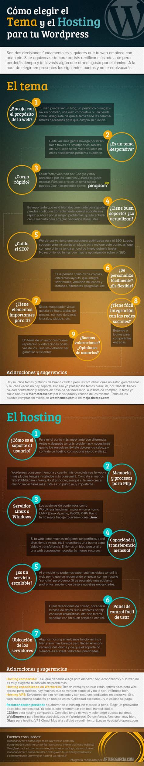 Cómo elegir el tema y el hosting para tu WordPress # ...