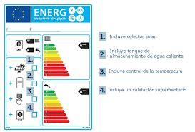 ¿Cómo elegir una caldera de gas? Aspectos más importantes ...