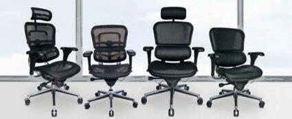 Como elegir una silla ergonómica . Traducción Español