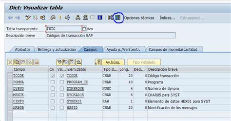 Como encontrar los codigos de transacciones de SAP | SAP Blogs