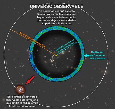 ¿CÓMO ES EL UNIVERSO: FINITO O INFINITO? – EL PROFESOR ...